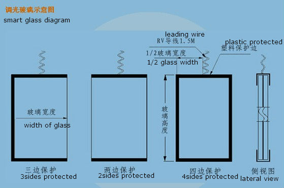 How to Install Smart Glass(privacy glass, switchable glass, magic glass)